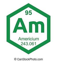 Periodic table americium