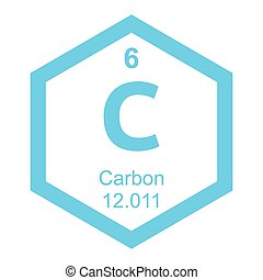 Periodic table Carbon