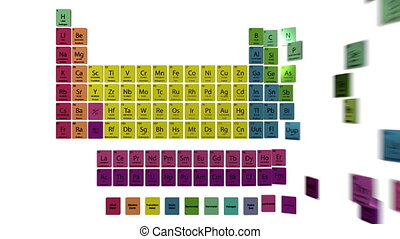 Periodic table chemical elements In and Out animation 4k