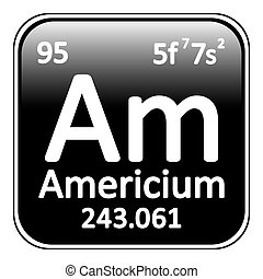 Periodic table element americium icon. - Periodic table ...