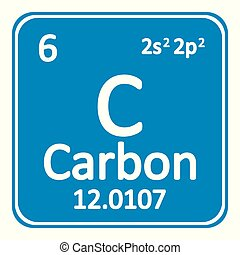 Chemical element carbon from the periodic table symbol of chemical periodic table element carbon icon urtaz Gallery
