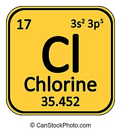 Chemical element chlorine from the periodic table symbol of periodic table element chlorine icon urtaz Image collections