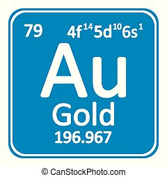 Gold element periodic table isolated on white background 3d periodic table element gold icon urtaz Gallery