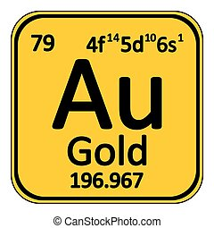 Gold element periodic table isolated on white background 3d periodic table element gold icon urtaz Images