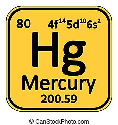 Chemical element mercury from the periodic table symbol of chemical periodic table element mercury icon urtaz Image collections