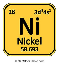 Chemical element nickel from the periodic table symbol of periodic table element nickel icon urtaz Images