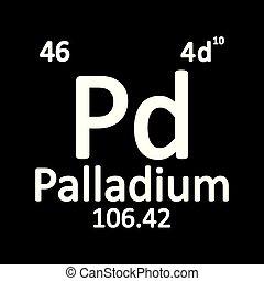 Periodic table element palladium icon. - Periodic table...