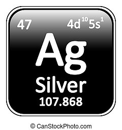 Chemical element silver from the periodic table symbol of chemical periodic table element silver icon urtaz Gallery