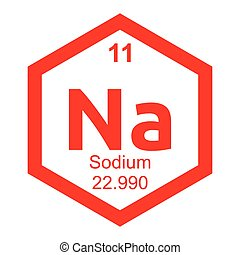Periodic table element sodium