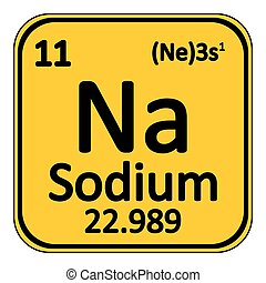 Chemical element sodium from the periodic table symbol of chemical periodic table element sodium icon urtaz Image collections