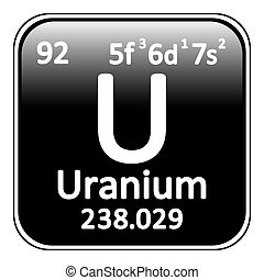 Chemical element uranium from the periodic table symbol of chemical periodic table element uranium icon urtaz Choice Image