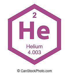 Periodic table Heluim