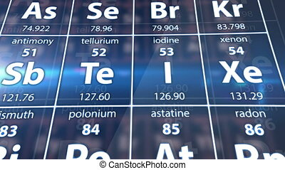 """Periodic table in science lab"""