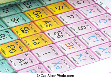 Periodic table of element, close up