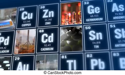 Periodic table of elements and laboratory tools