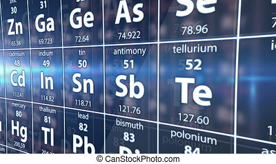 """Periodic table of elements."""