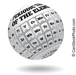 Periodic table of elements. illustration of a spherical...
