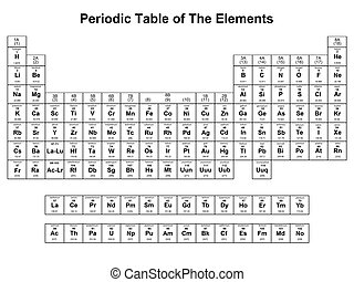 Periodic table illustrations and clip art 8660 periodic table periodic table of elements on white background urtaz