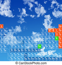 Periodic Table of the Elements Against Sky - Complete ...