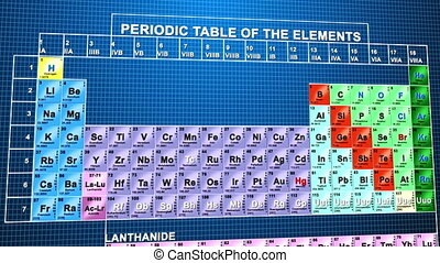 Periodic table of the elements on blue