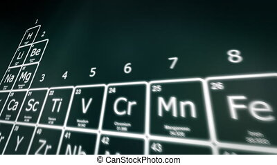 Periodic table of the Elements panning shot