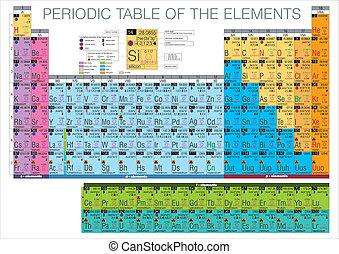 Periodic table of the elements including solid liquid gas similar illustrationssee all periodic table of the elements urtaz Image collections