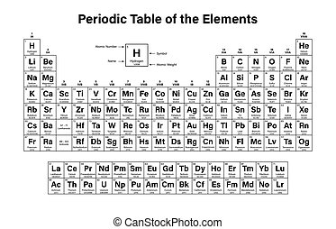 Periodic table elements illustrations and clip art 7640 periodic periodic table of the elements vector illustration shows urtaz Gallery