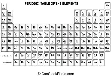 Periodic Table of the Elements with atomic number, symbol...