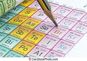 Periodic table - Pencil and periodic table close up