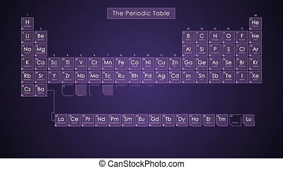 Periodic Table - Purple - This high quality motion graphics...