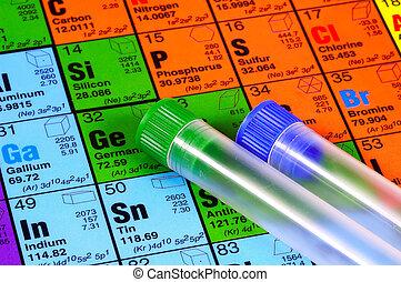 periodický poloit na stůl