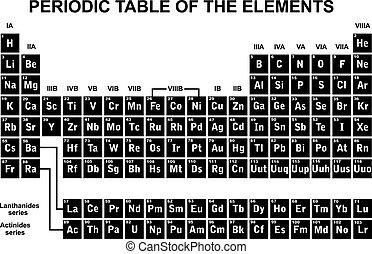periodischer tisch, von, der, elemente