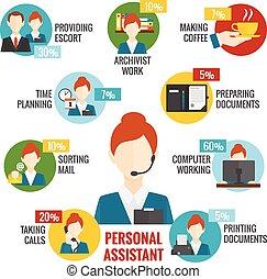 persönlicher assistent, infographics