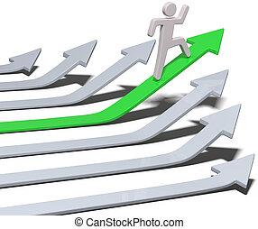 Person choosing best arrow to progress