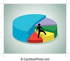person climbing 3d pie chart