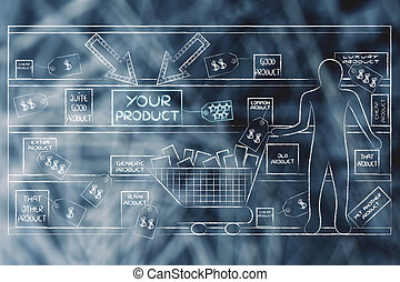 person in a store with your product standing out, with glow effect
