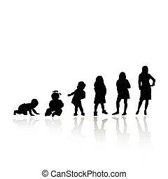 person, silhouette