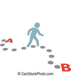 A person follows a path plan from point A to B to connect the dots