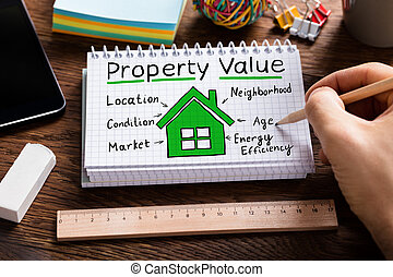 Person Working On Property Value Concept On Notepad