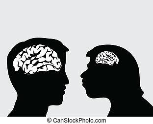 person2, evolutionsphasen