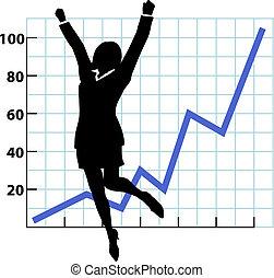 persona, crescita, successo, affari, grafico