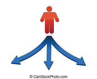 persona, prospiciente, difficile, scelta