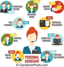 Personal Assistant Infographics - Personal assistant...