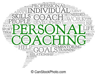 Personal coaching concept related words in tag cloud...
