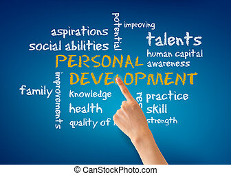 Personal Development - Hand pointing at a Personal...