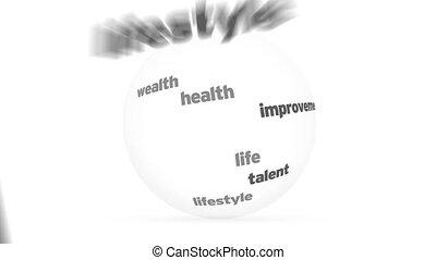 Personal Development Word Sphere