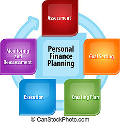 Personal finance planning business diagram illustration