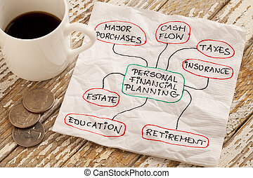 personal financial palnning - personal financial planning...