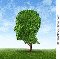 Personal Growth - Personal growth and personality...