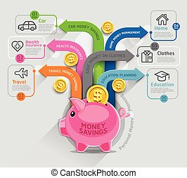 Personal money planning infographics template. Vector...